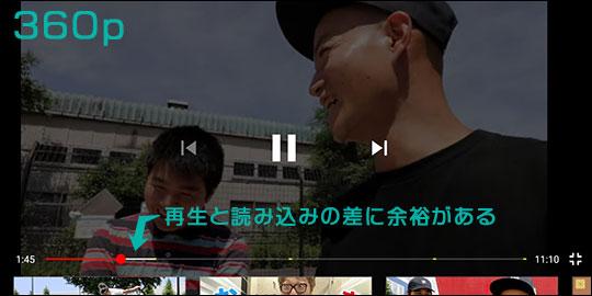 画質360pで閲覧中のスクリーンショット