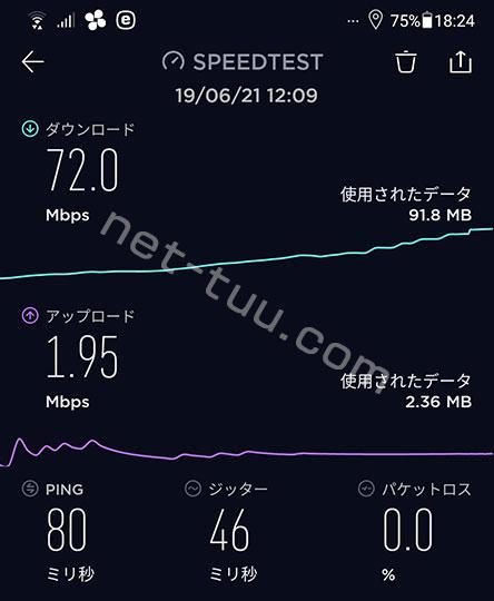 2019年6月21日(金)昼12時台のスピードテストの結果(WiMAX)