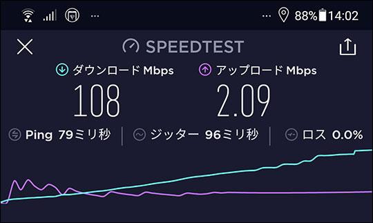 2019年9月21日 14時2分のWiMAX スピードテストの結果