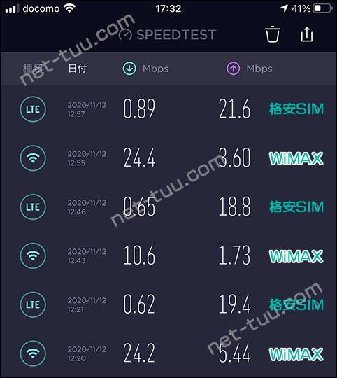 WiMAXと格安SIMの通信速度比較(2020年11月12日)