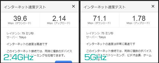 2.4GHz・5GHzの通信速度の違い