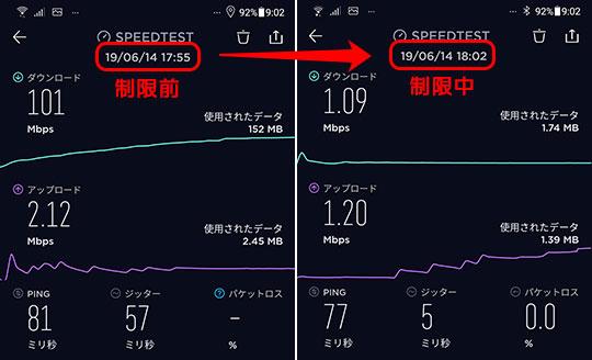 3日10GBの速度制限前後の通信速度