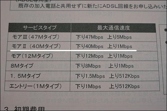 フレッツADSL モアⅡ 最大通信速度