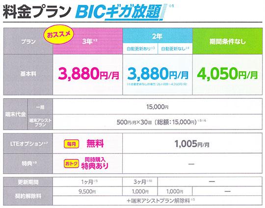 BIC WiMAX 新料金プラン