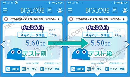 BIGLOBEモバイルのエンタメフリーオプション テスト前後の通信量