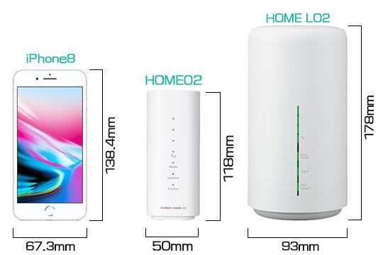 WiMAX ホームルーター大きさ比較(L02・HOME02)