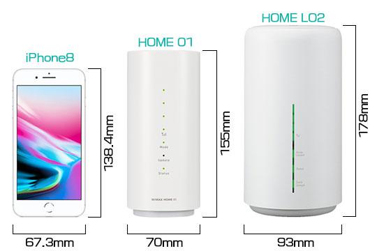 ホームルーター サイズ