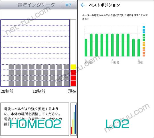 HOME02とL02の電波レベルの違い