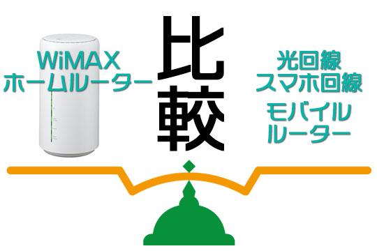 WiMAX ホームルーターと他の回線を比較