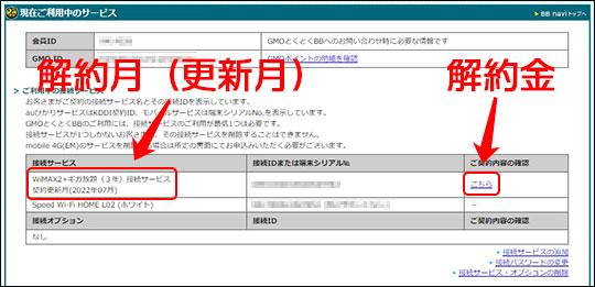 BBnaviで解約月・解約金を確認するページのスクリーンショット