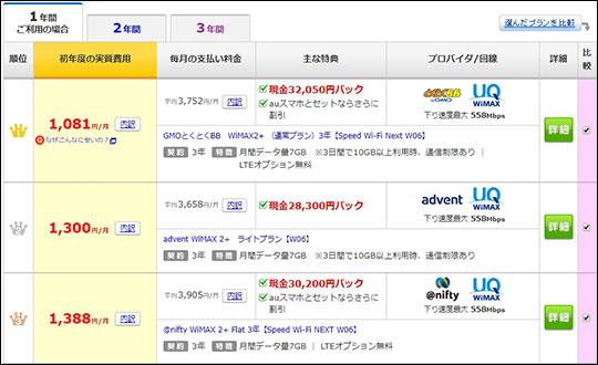 価格.com Speed Wi-Fi NEXT W06 価格比較