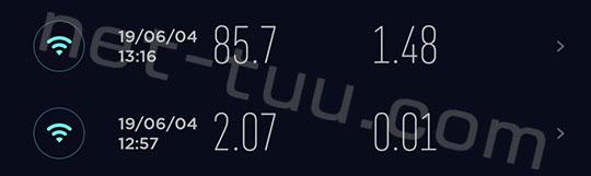 2つの設置場所で通信速度の違いがわかるスピードテストの結果