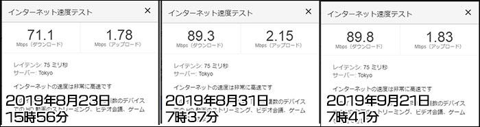Speed Wi-Fi HOME L02 スピードテストの結果 3件