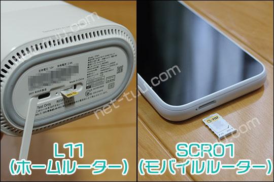 ホームルーターL11・モバイルルーターSCR01のSIM差し込み口の写真