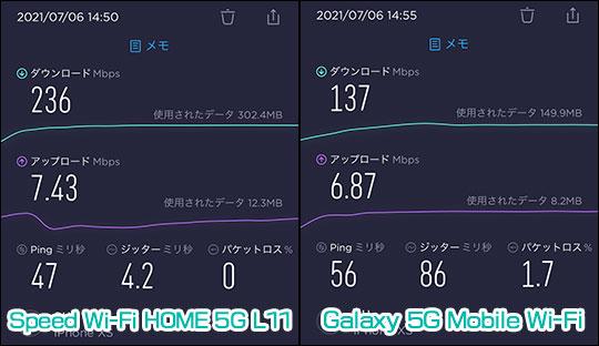 L11とSCR01 通信速度の比較(電波の良い場所)