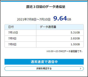 UQ WiMAX マイページの通信量