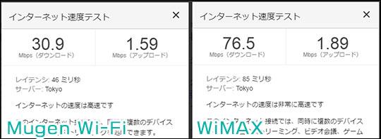 WiMAXとMugen Wi-Fiスピードテスト結果のスクショの画像