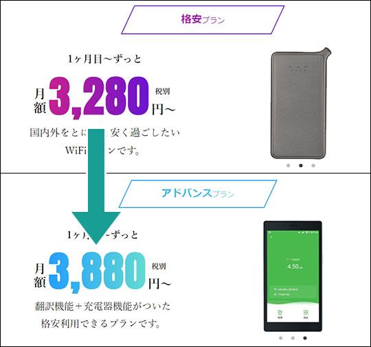 Mugen Wi-Fi プランによる料金の違い