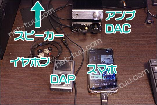 オーディオ機器