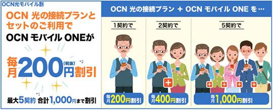 OCNモバイルセット割 イラスト