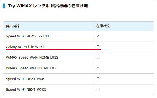 Try WiMAX 2021年10月6日 午前11時頃の在庫