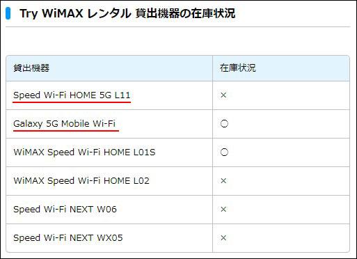 Try WiMAX 在庫状況(2021年8月11日17時時点)