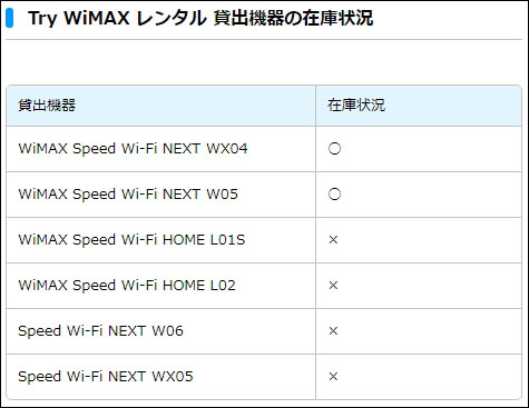Try WiMAX 2019年11月4日時点の在庫