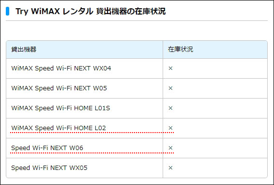 Try WiMAX 2020年4月6日 午前9時頃の在庫