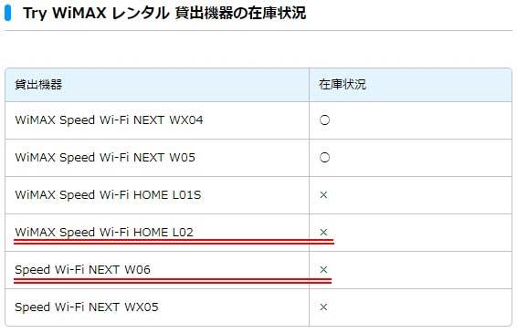 Try WiMAX 2020年6月3日 午後2時頃の在庫