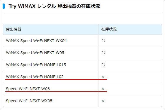 Try WiMAX 2020年9月4日 午前11時頃の在庫