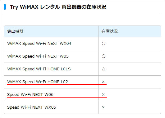 Try WiMAX 2020年11月4日 午後1時半の在庫