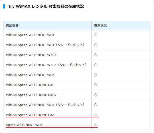 Try WiMAX 2019年7月1日時点の在庫