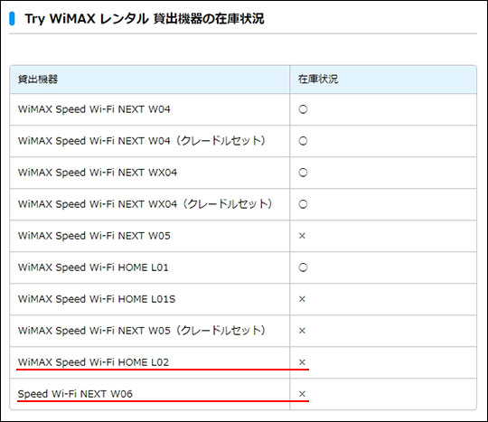 Try WiMAX 2019年9月6日時点の在庫