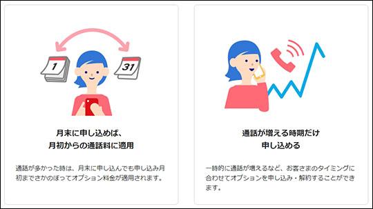 通話オプションの特徴