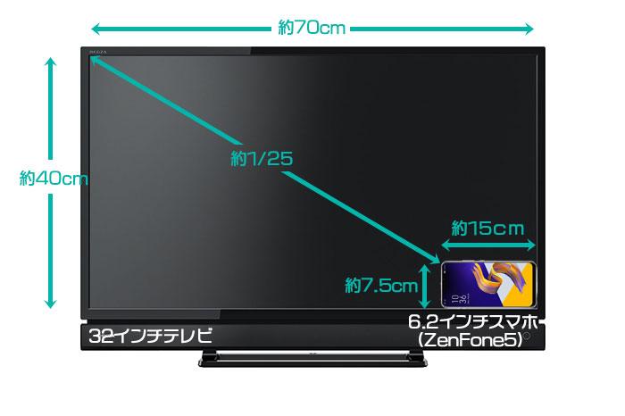テレビとスマホ サイズ比較
