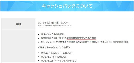 UQ WiMAX キャンペーン 適用条件