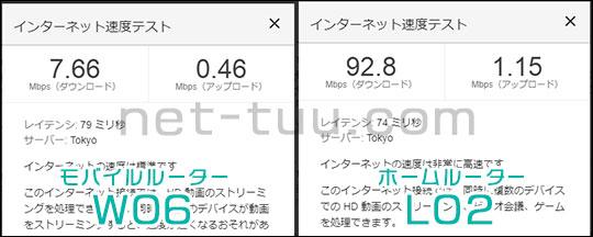 W06とL02のスピードテストの結果