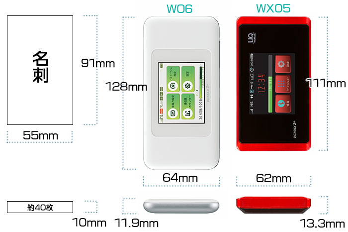 W06・WX06 サイズ比較