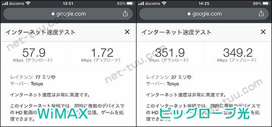 WiMAXとビッグローブ光の通信速度比較