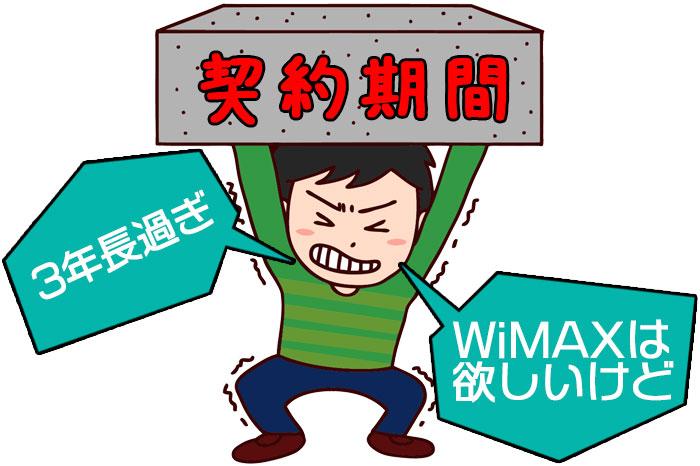 WiMAX 契約期間に関するアイキャッチ画像