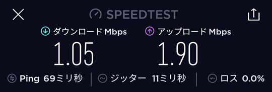 3日10GB制限を受けた通信速度