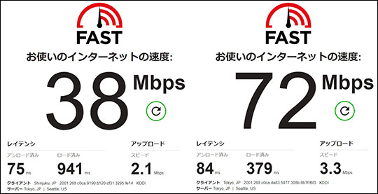 WiMAX2+の通信速度