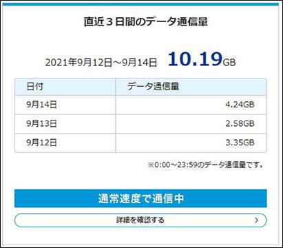 UQ WiMAXマイページ 直近3日間のデータ通信量