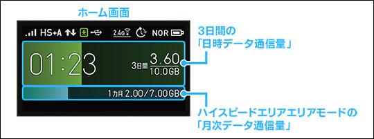 WX06のディスプレイ表示