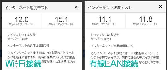 WX06クレードルのWi-Fi接続・有線LAN接続の通信速度の違い